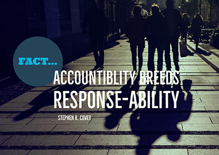 Accountability Breeds Responsibility